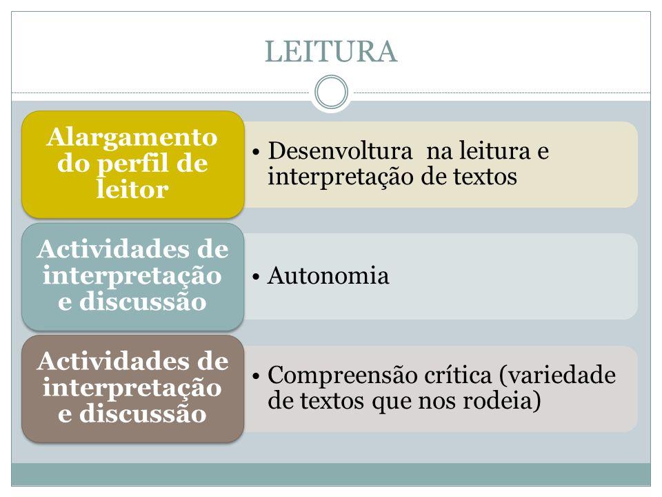 LEITURA Actividades de interpretação e discussão