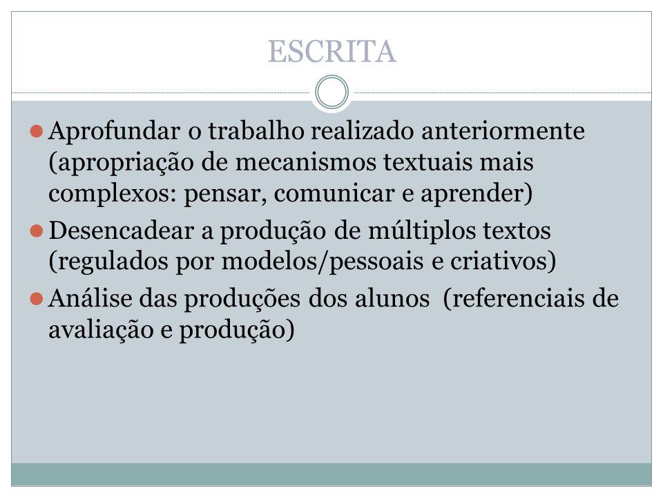 ESCRITAAprofundar o trabalho realizado anteriormente (apropriação de mecanismos textuais mais complexos: pensar, comunicar e aprender)