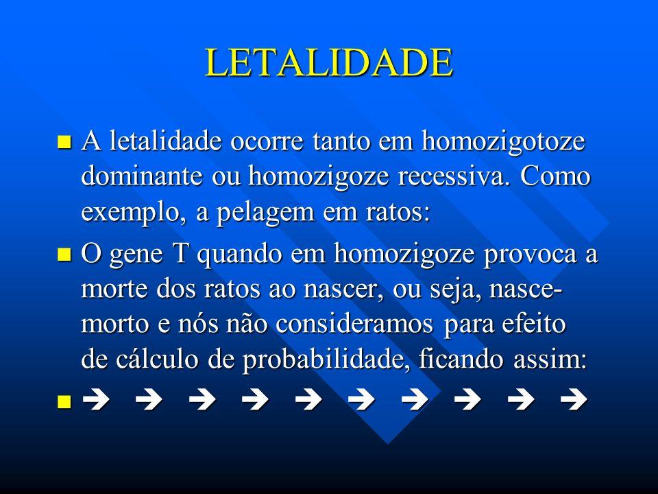 LETALIDADE A letalidade ocorre tanto em homozigotoze dominante ou homozigoze recessiva. Como exemplo, a pelagem em ratos: