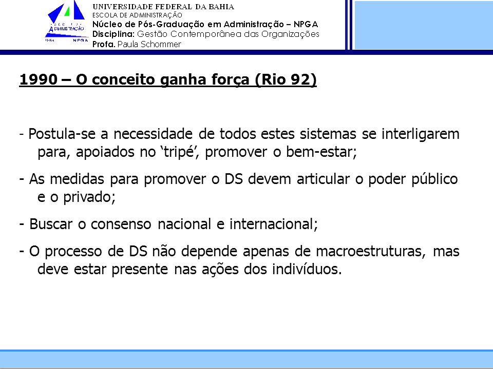 1990 – O conceito ganha força (Rio 92)