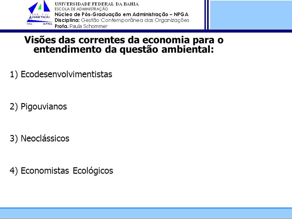 Visões das correntes da economia para o entendimento da questão ambiental: