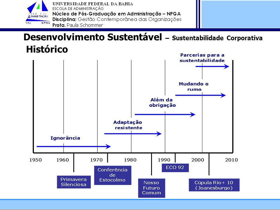 Desenvolvimento Sustentável – Sustentabilidade Corporativa