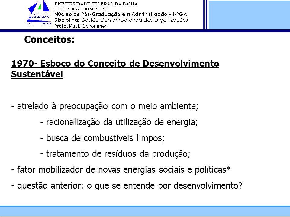 Conceitos: 1970- Esboço do Conceito de Desenvolvimento Sustentável