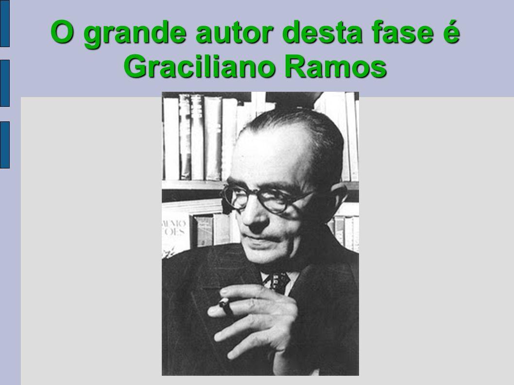 O grande autor desta fase é Graciliano Ramos