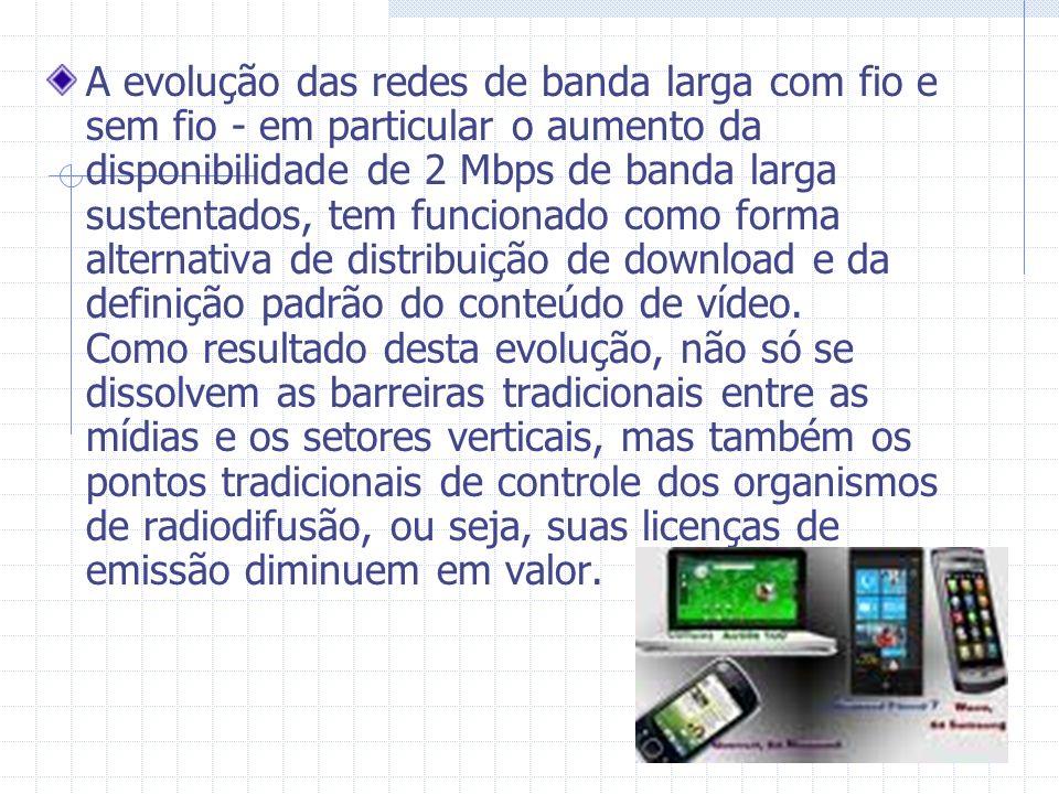 A evolução das redes de banda larga com fio e sem fio - em particular o aumento da disponibilidade de 2 Mbps de banda larga sustentados, tem funcionado como forma alternativa de distribuição de download e da definição padrão do conteúdo de vídeo.