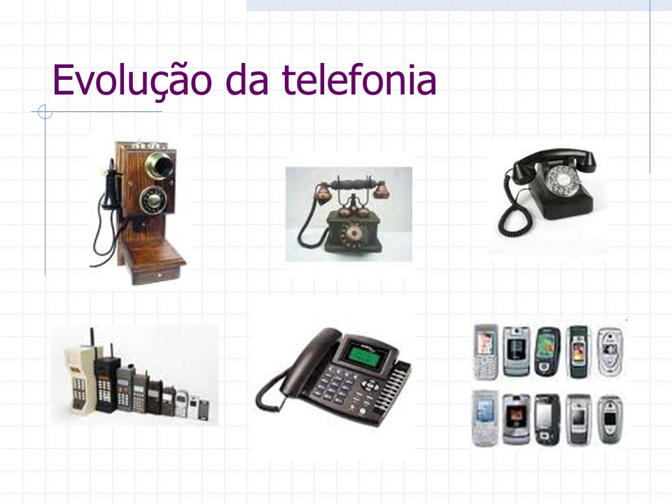 Evolução da telefonia