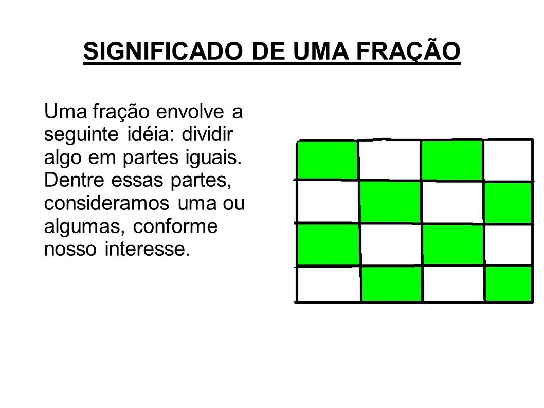 SIGNIFICADO DE UMA FRAÇÃO