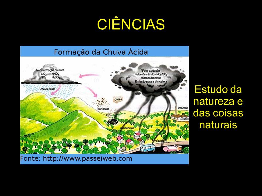 Estudo da natureza e das coisas naturais