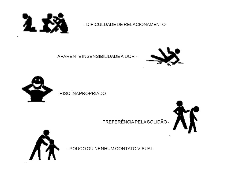 - DIFICULDADE DE RELACIONAMENTO