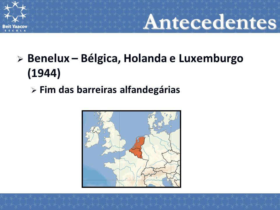 Antecedentes Benelux – Bélgica, Holanda e Luxemburgo (1944)