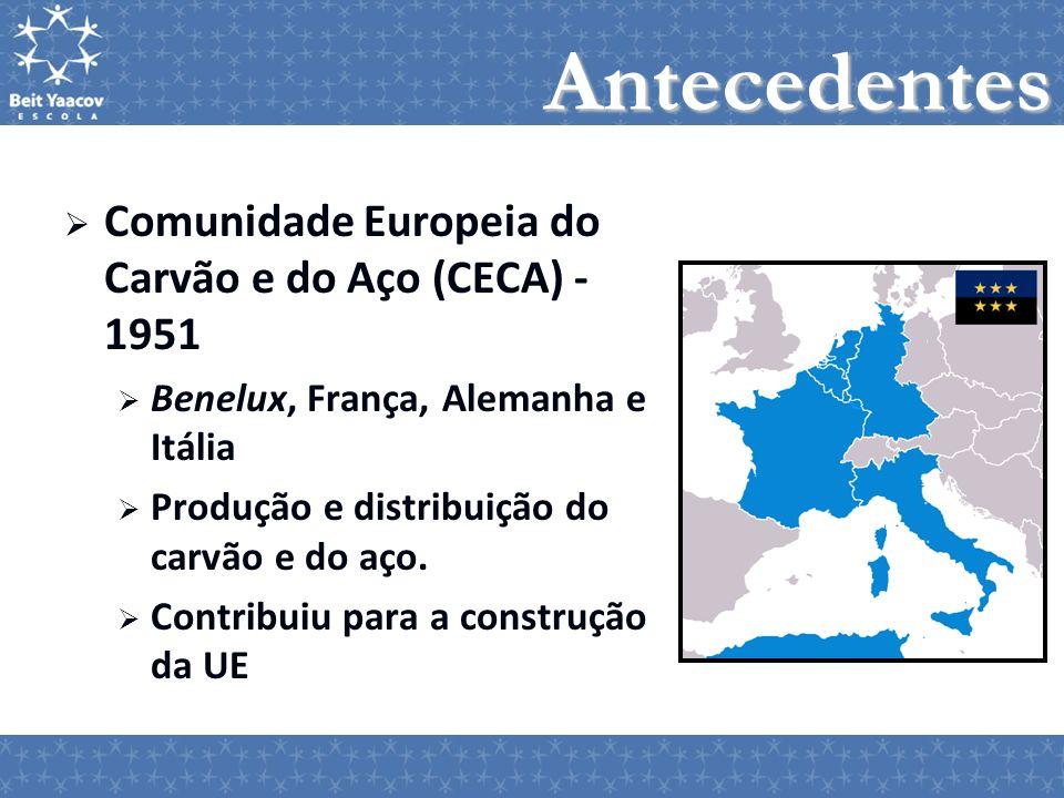 Antecedentes Comunidade Europeia do Carvão e do Aço (CECA) - 1951