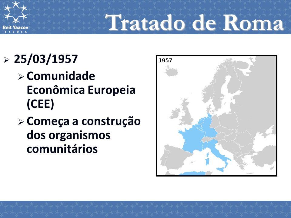 Tratado de Roma 25/03/1957 Comunidade Econômica Europeia (CEE)