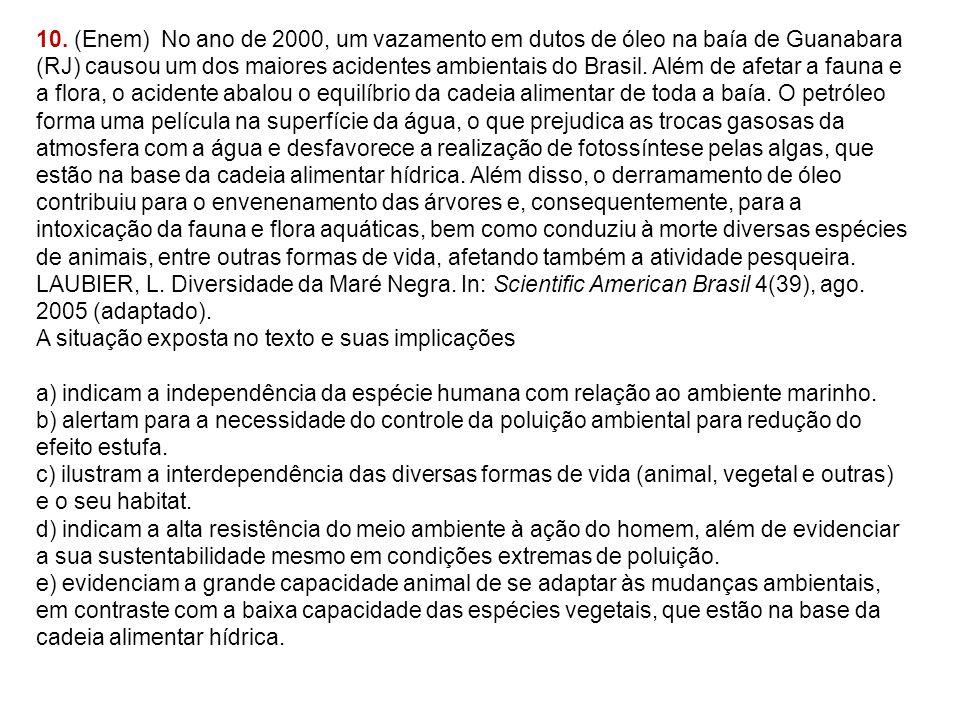 10. (Enem) No ano de 2000, um vazamento em dutos de óleo na baía de Guanabara (RJ) causou um dos maiores acidentes ambientais do Brasil. Além de afetar a fauna e a flora, o acidente abalou o equilíbrio da cadeia alimentar de toda a baía. O petróleo forma uma película na superfície da água, o que prejudica as trocas gasosas da atmosfera com a água e desfavorece a realização de fotossíntese pelas algas, que estão na base da cadeia alimentar hídrica. Além disso, o derramamento de óleo contribuiu para o envenenamento das árvores e, consequentemente, para a intoxicação da fauna e flora aquáticas, bem como conduziu à morte diversas espécies de animais, entre outras formas de vida, afetando também a atividade pesqueira.