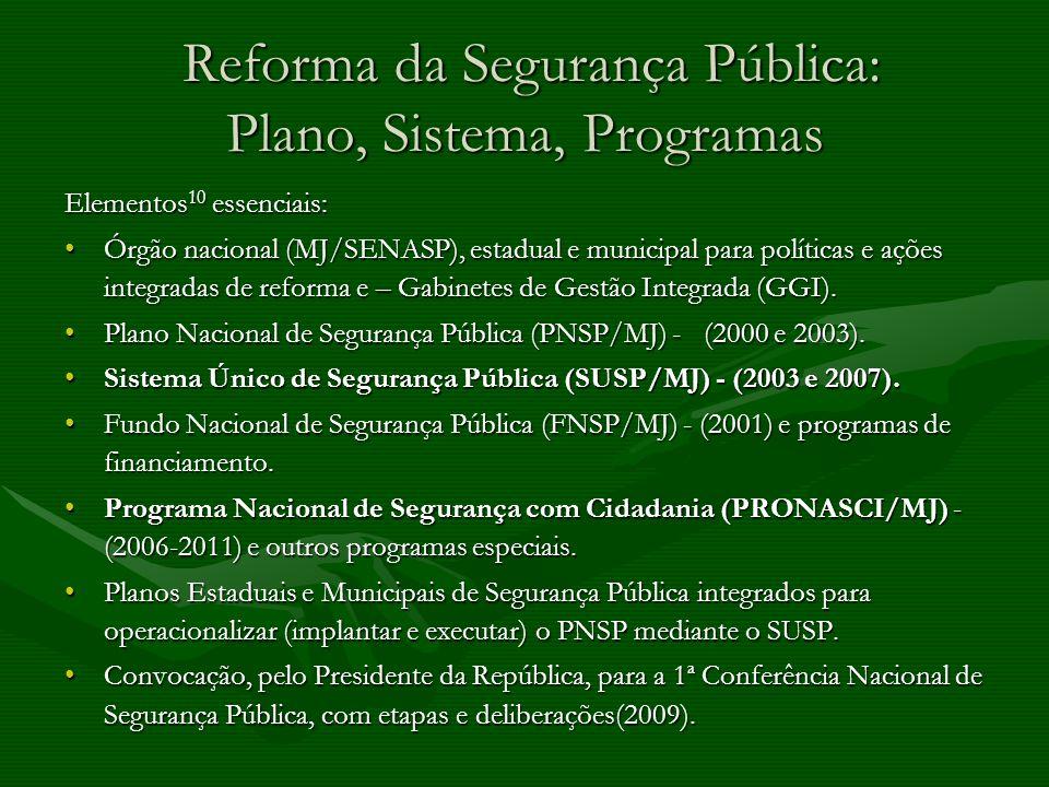 Reforma da Segurança Pública: Plano, Sistema, Programas