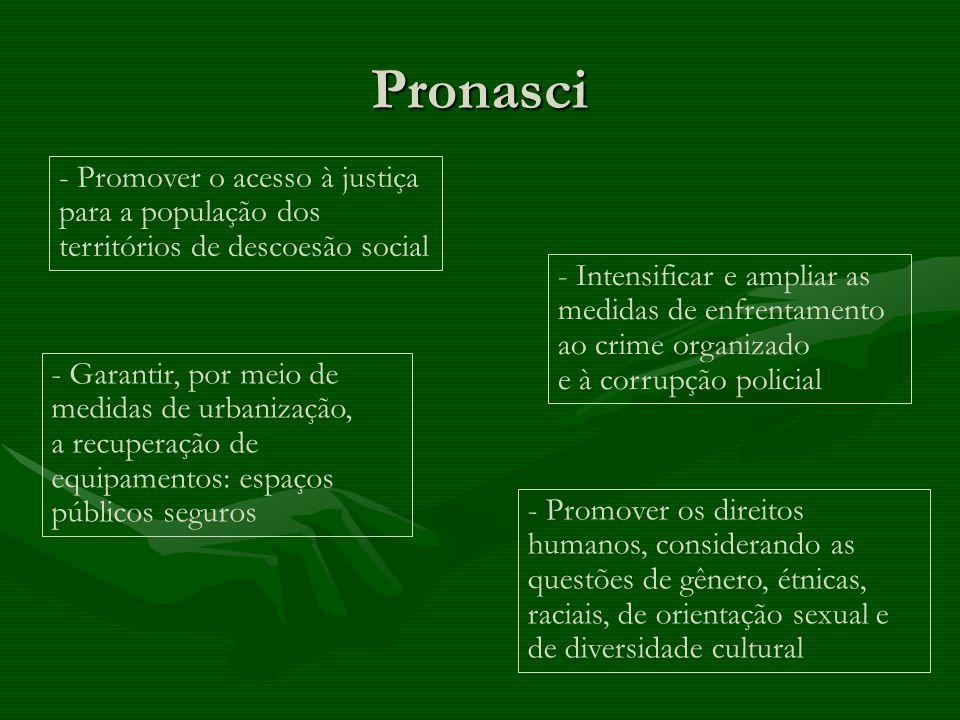 Pronasci- Promover o acesso à justiça para a população dos territórios de descoesão social.