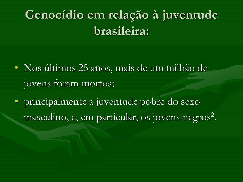 Genocídio em relação à juventude brasileira: