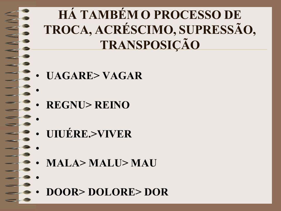 HÁ TAMBÉM O PROCESSO DE TROCA, ACRÉSCIMO, SUPRESSÃO, TRANSPOSIÇÃO