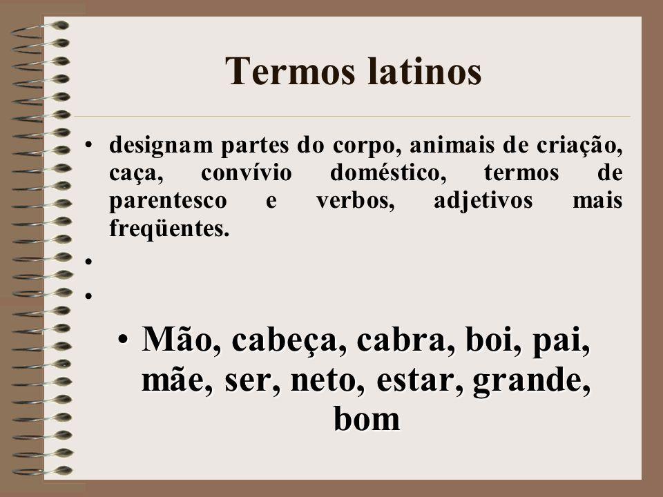 Estudamos On Line Frase Em Inglês E Tradução Em Português: Cabra Em Inglês