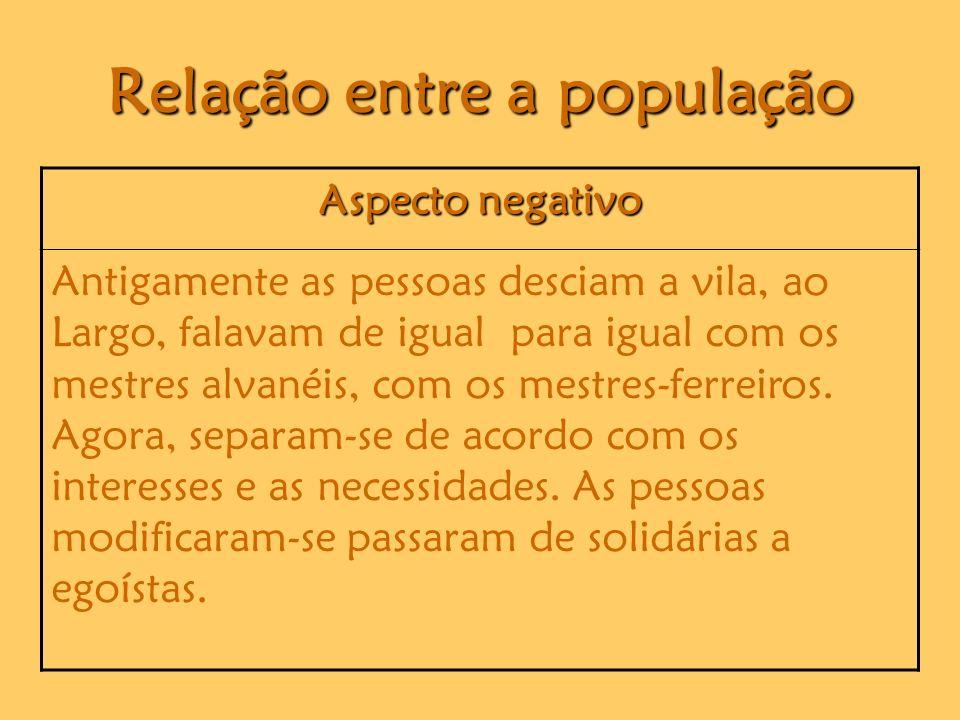 Relação entre a população