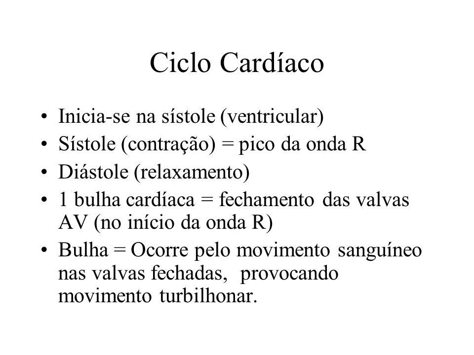 Ciclo Cardíaco Inicia-se na sístole (ventricular)