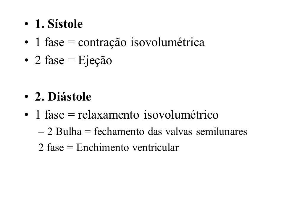 1 fase = contração isovolumétrica 2 fase = Ejeção 2. Diástole