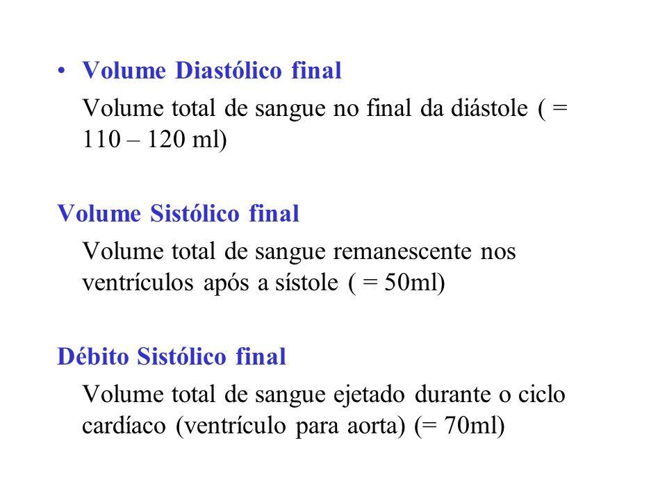 Volume Diastólico final