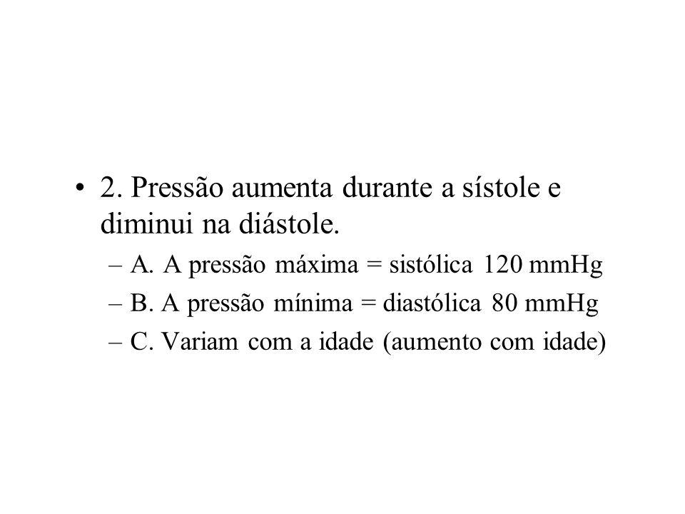 2. Pressão aumenta durante a sístole e diminui na diástole.