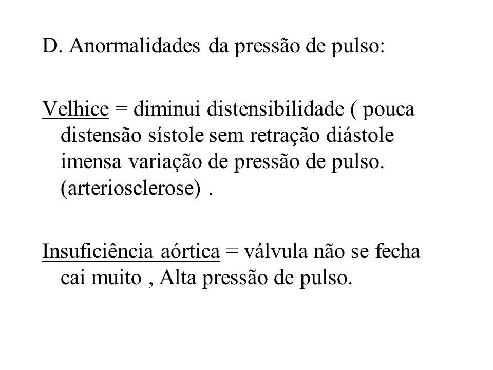D. Anormalidades da pressão de pulso: