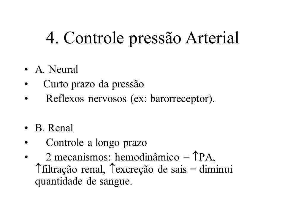 4. Controle pressão Arterial