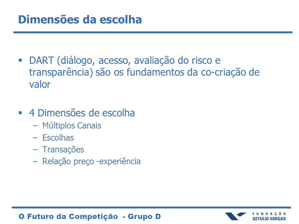 Dimensões da escolha DART (diálogo, acesso, avaliação do risco e transparência) são os fundamentos da co-criação de valor.