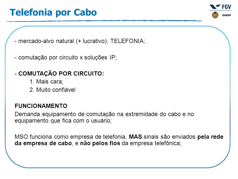 Telefonia por Cabo mercado-alvo natural (+ lucrativo): TELEFONIA;