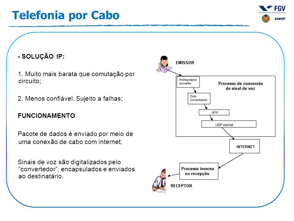 Telefonia por Cabo - SOLUÇÃO IP: