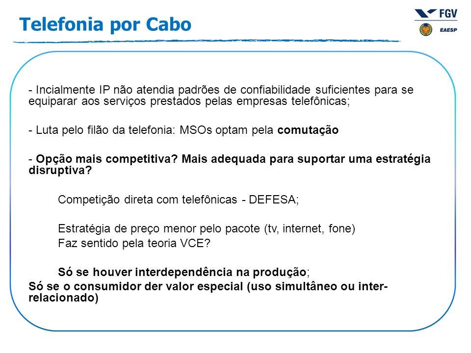 Telefonia por Cabo