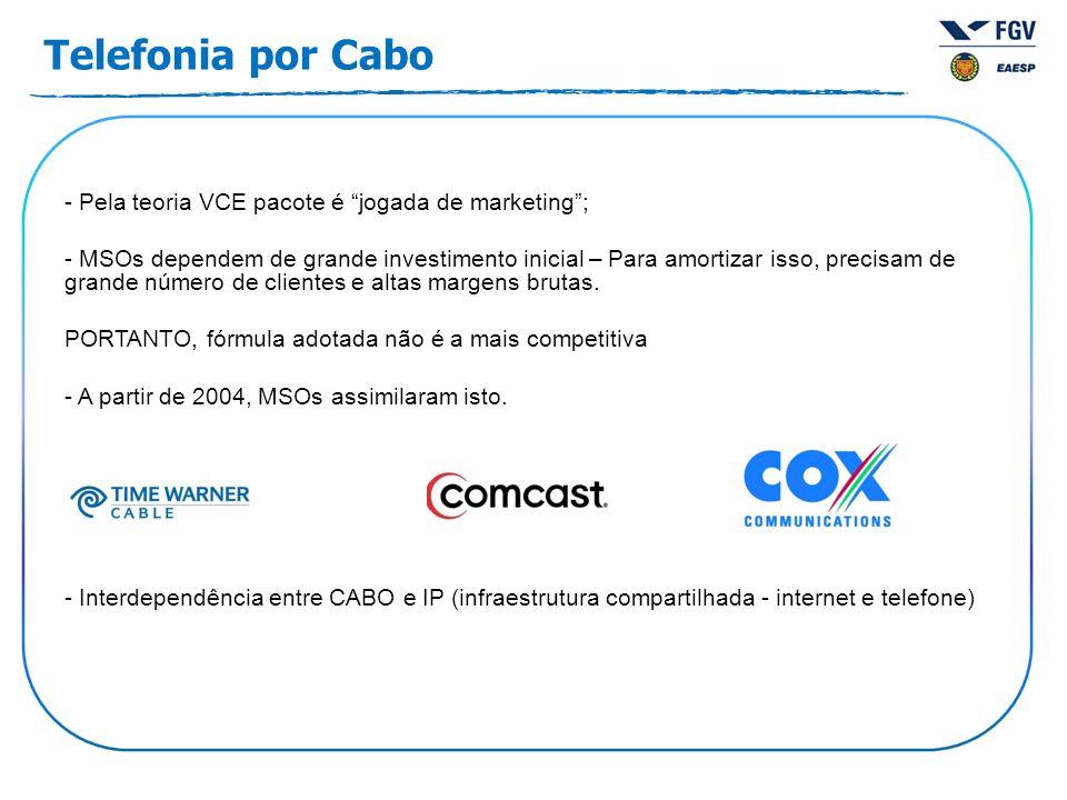 Telefonia por Cabo Pela teoria VCE pacote é jogada de marketing ;