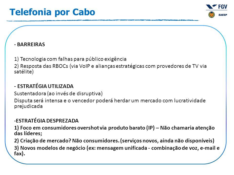 Telefonia por Cabo BARREIRAS