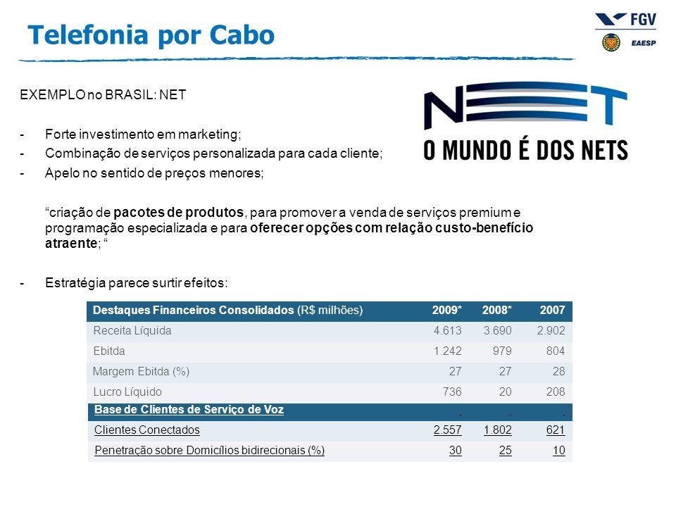 Telefonia por Cabo EXEMPLO no BRASIL: NET