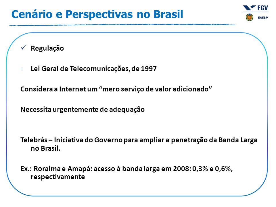 Cenário e Perspectivas no Brasil