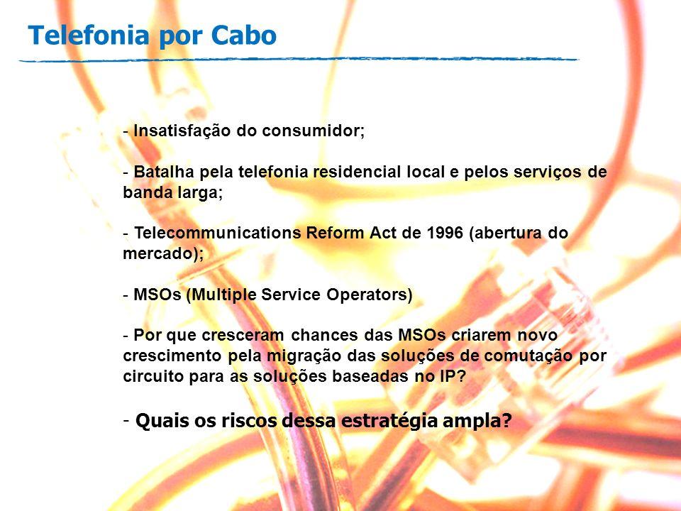 Telefonia por Cabo Quais os riscos dessa estratégia ampla