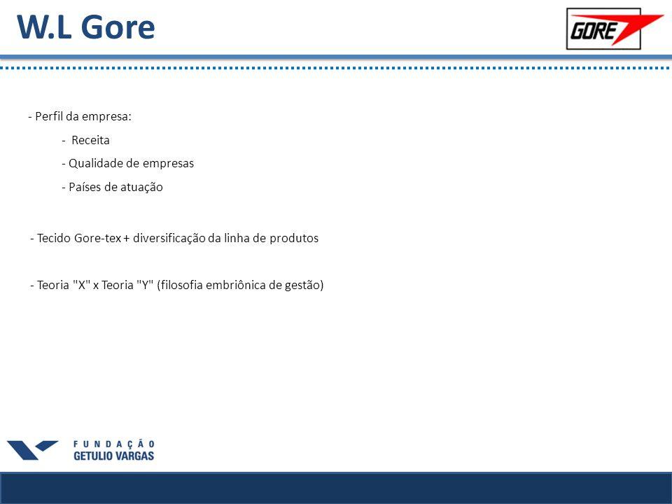 W.L Gore Perfil da empresa: Receita Qualidade de empresas