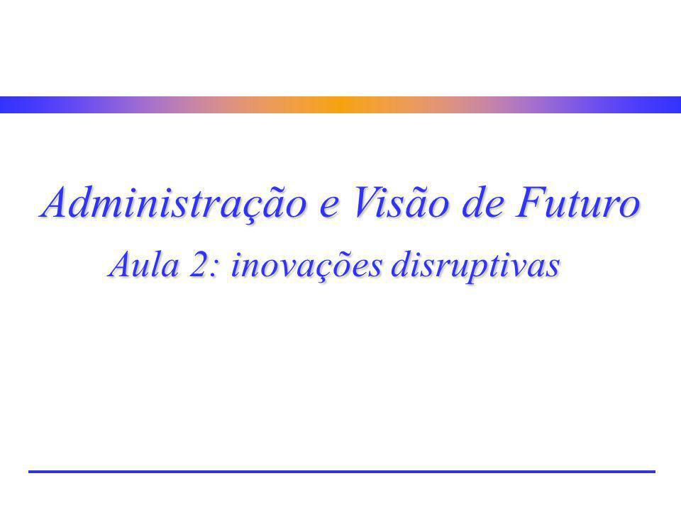 Administração e Visão de Futuro