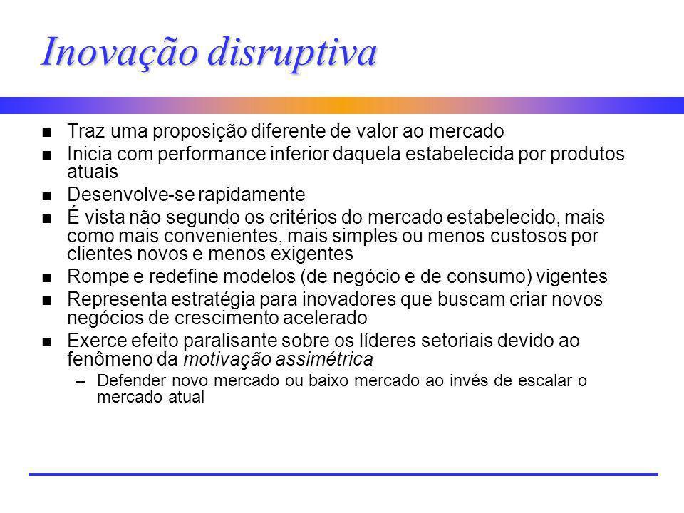 Inovação disruptiva Traz uma proposição diferente de valor ao mercado