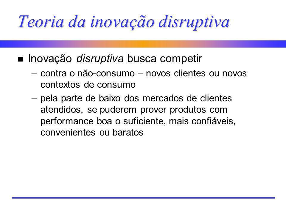 Teoria da inovação disruptiva