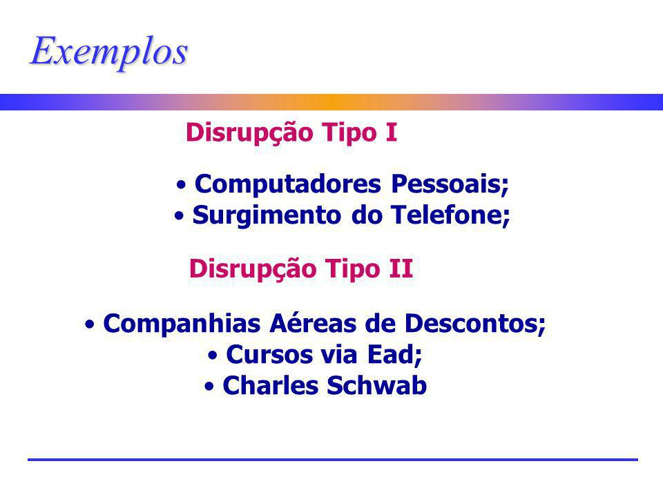 Exemplos Disrupção Tipo I Computadores Pessoais;
