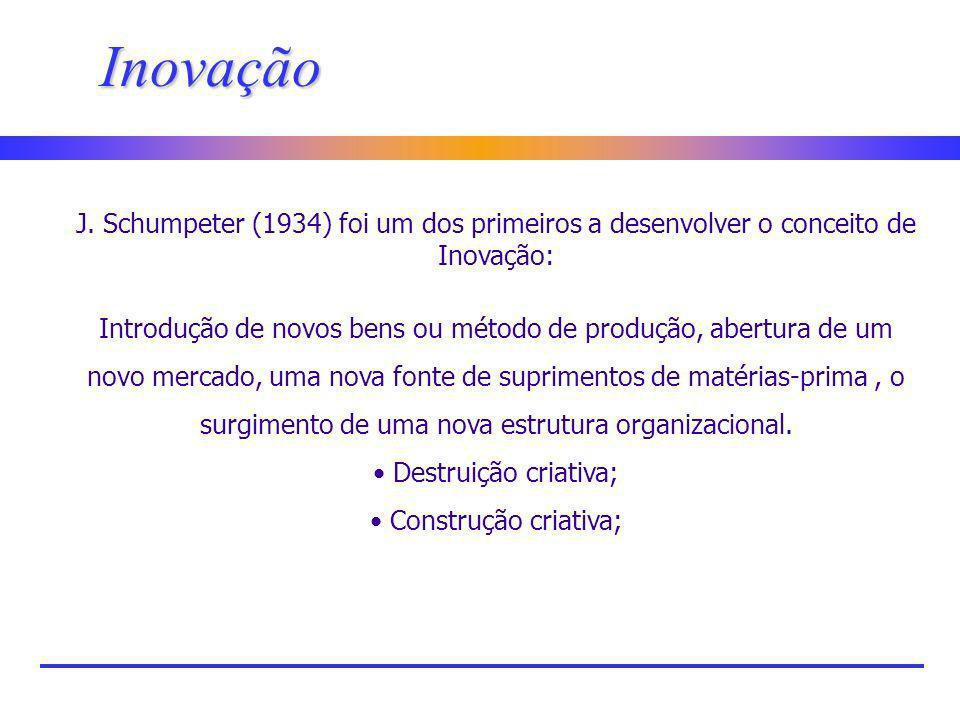 Inovação J. Schumpeter (1934) foi um dos primeiros a desenvolver o conceito de Inovação: