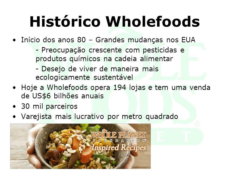 Histórico Wholefoods Início dos anos 80 – Grandes mudanças nos EUA