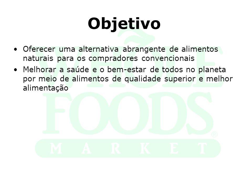 Objetivo Oferecer uma alternativa abrangente de alimentos naturais para os compradores convencionais.