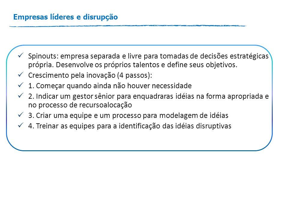 Empresas líderes e disrupção