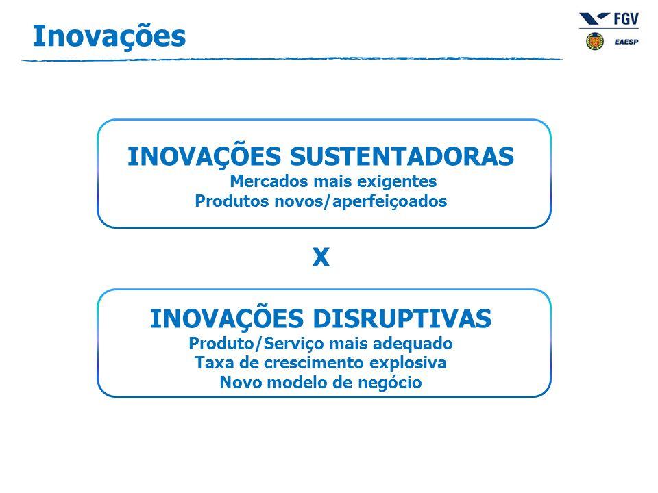 Inovações INOVAÇÕES SUSTENTADORAS X INOVAÇÕES DISRUPTIVAS