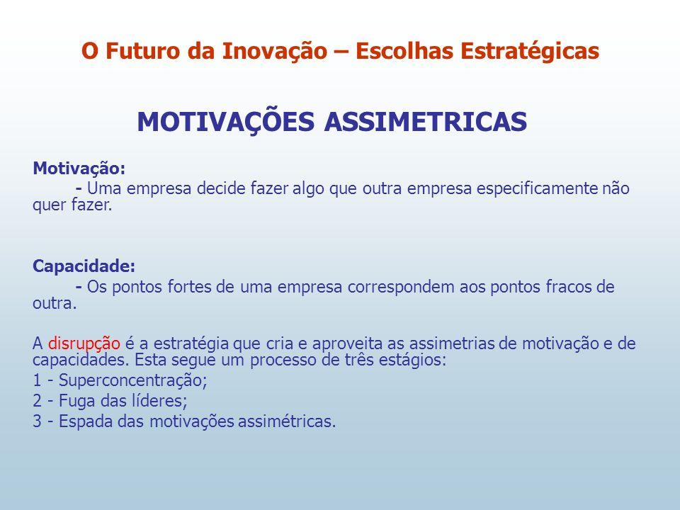 O Futuro da Inovação – Escolhas Estratégicas MOTIVAÇÕES ASSIMETRICAS
