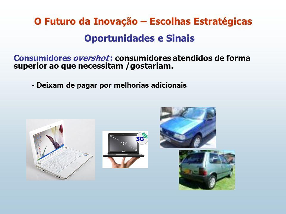 O Futuro da Inovação – Escolhas Estratégicas Oportunidades e Sinais